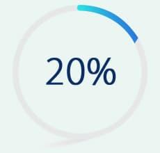 Understanding international business culture (20%)